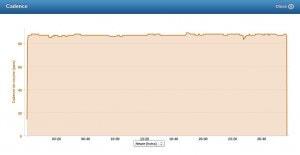 Cadence de course sur Garmin Connect