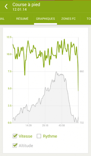 endomondo_run_graphs