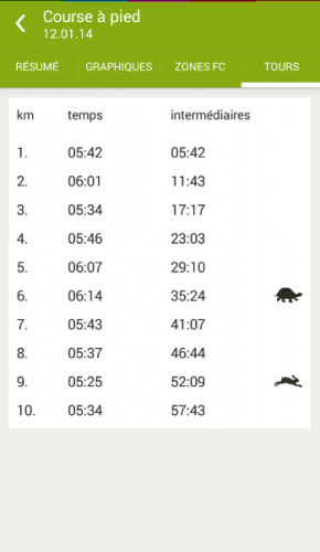 endomondo_run_laps