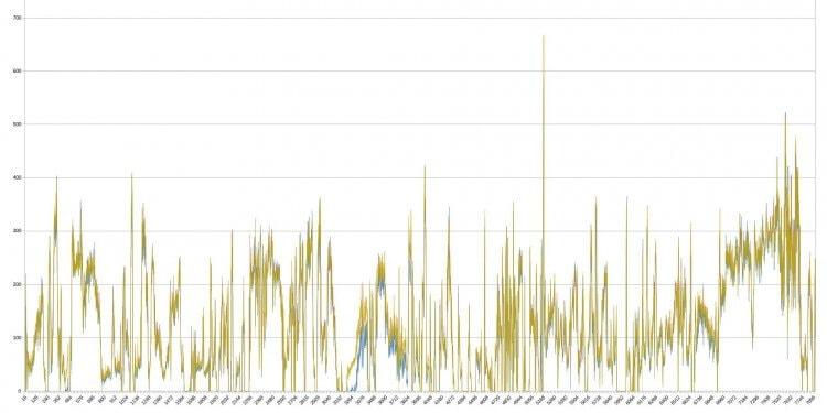 compare_data