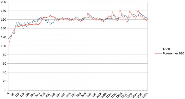 01.12_graph