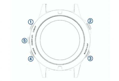 La Garmin fénix 5 testée de fond en comble - nakan.ch