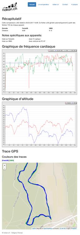 Technique: un outil de comparaison de données entièrement automatique - nakan.ch