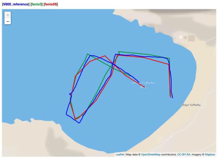 Montres GPS: comparatif du mode de natation en eau libre - nakan.ch