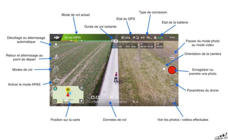 Le drone DJI Mavic Air testé de fond en comble - nakan.ch