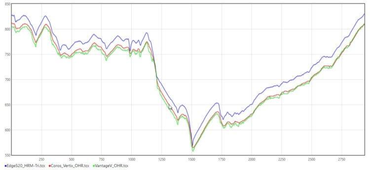 précision de l'analyse datation à 14 semaines datation TOC personne